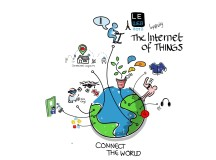The Future of Technology: The Ones We Cannot See