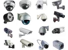 The Wonder of IP Cameras